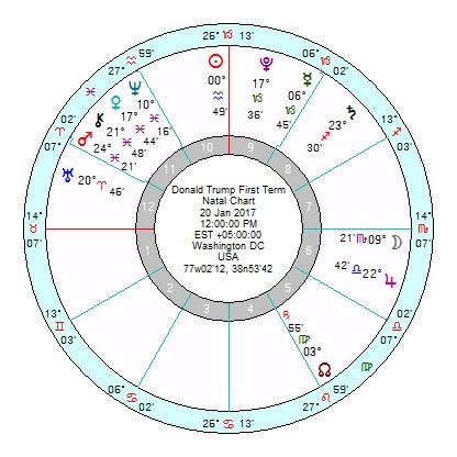 Robert Mueller An Unusually Popular Choice Astroinform
